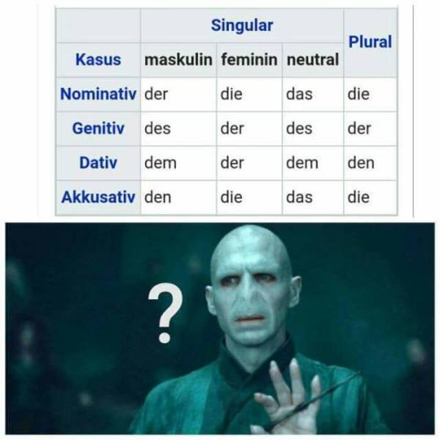 Deutsche Sprache, schwere Sprache