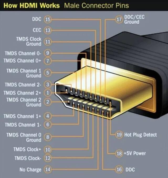 Bildschirmarbeiter - Picdump KW45 2020